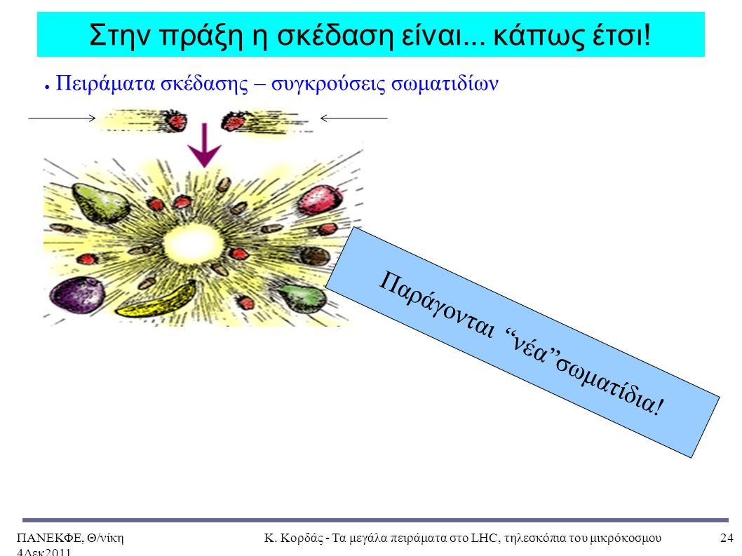 ΠΑΝΕΚΦΕ, Θ/νίκη 4Δεκ2011, Κ. Κορδάς - Τα μεγάλα πειράματα στο LHC, τηλεσκόπια του μικρόκοσμου24 Στην πράξη η σκέδαση είναι... κάπως έτσι! ● Πειράματα