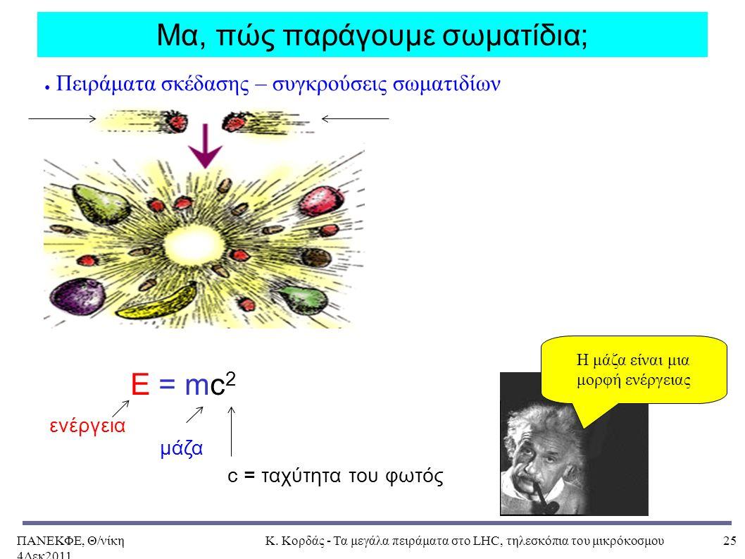 ΠΑΝΕΚΦΕ, Θ/νίκη 4Δεκ2011, Κ. Κορδάς - Τα μεγάλα πειράματα στο LHC, τηλεσκόπια του μικρόκοσμου25 Μα, πώς παράγουμε σωματίδια; ενέργεια μάζα c = ταχύτητ