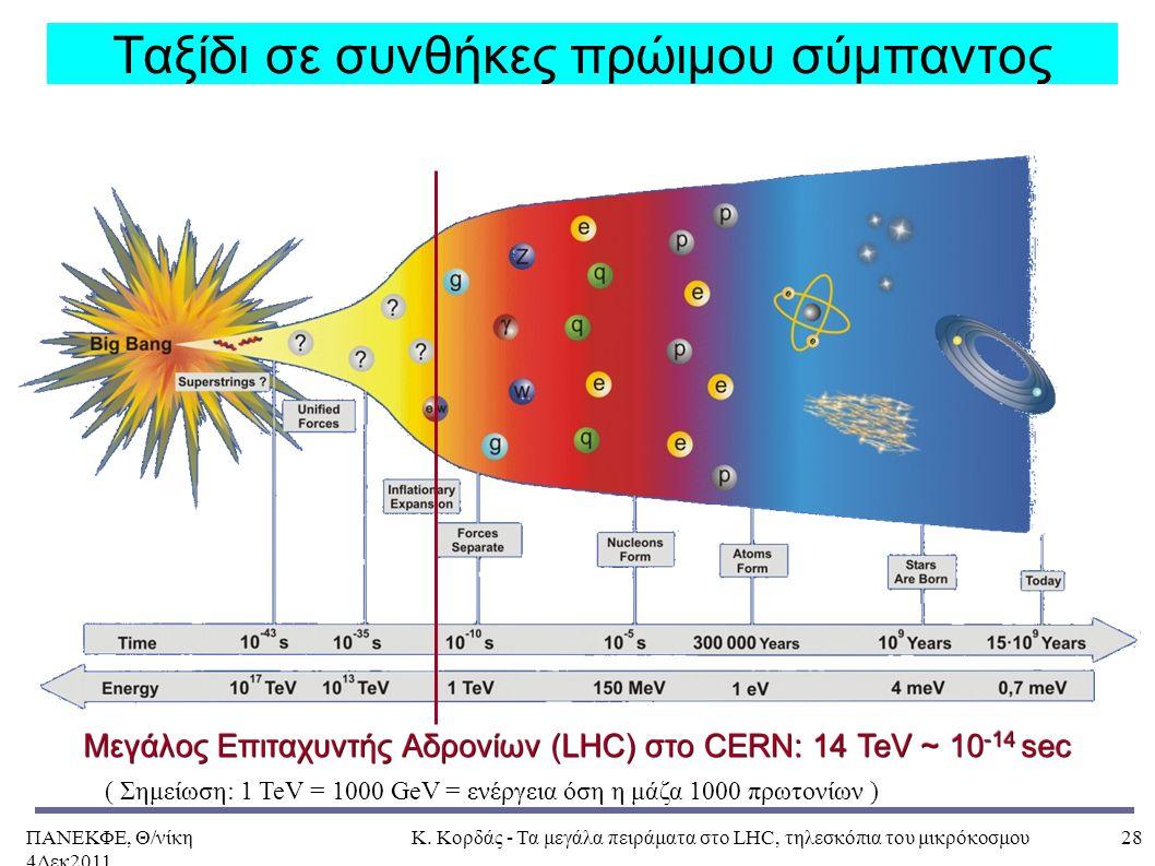 ΠΑΝΕΚΦΕ, Θ/νίκη 4Δεκ2011, Κ. Κορδάς - Τα μεγάλα πειράματα στο LHC, τηλεσκόπια του μικρόκοσμου28 Ταξίδι σε συνθήκες πρώιμου σύμπαντος ( Σημείωση: 1 TeV