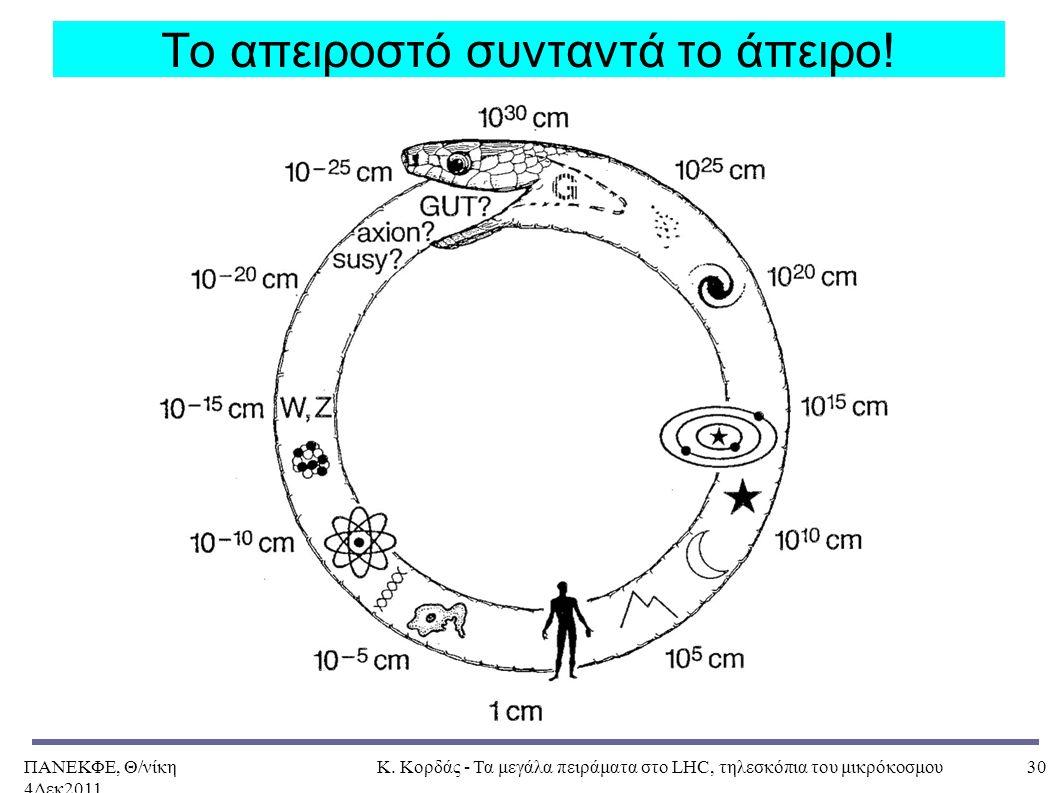 ΠΑΝΕΚΦΕ, Θ/νίκη 4Δεκ2011, Κ. Κορδάς - Τα μεγάλα πειράματα στο LHC, τηλεσκόπια του μικρόκοσμου30 Το απειροστό συνταντά το άπειρο!