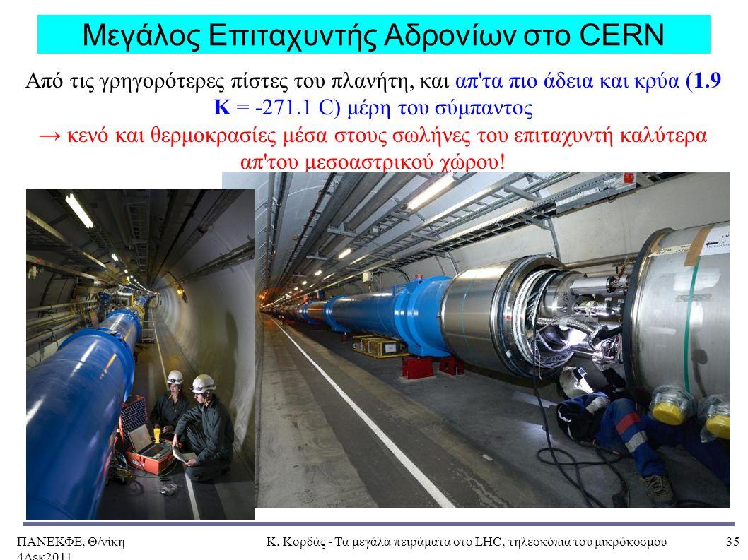 ΠΑΝΕΚΦΕ, Θ/νίκη 4Δεκ2011, Κ. Κορδάς - Τα μεγάλα πειράματα στο LHC, τηλεσκόπια του μικρόκοσμου35 Μεγάλος Επιταχυντής Αδρονίων στο CERN Methodology Από