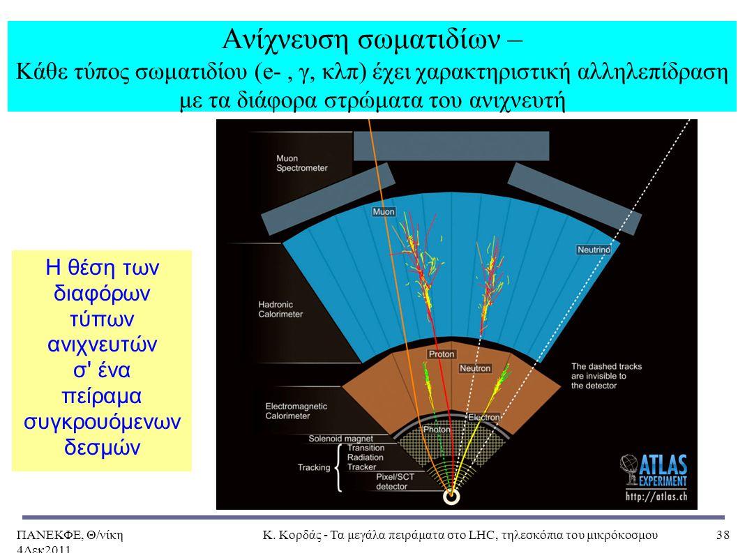 ΠΑΝΕΚΦΕ, Θ/νίκη 4Δεκ2011, Κ. Κορδάς - Τα μεγάλα πειράματα στο LHC, τηλεσκόπια του μικρόκοσμου38 Ανίχνευση σωματιδίων – Κάθε τύπος σωματιδίου (e-, γ, κ