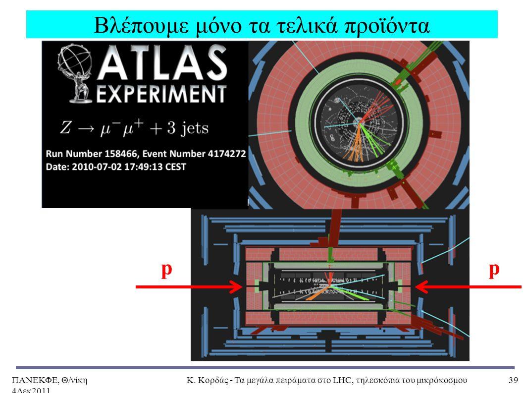 ΠΑΝΕΚΦΕ, Θ/νίκη 4Δεκ2011, Κ. Κορδάς - Τα μεγάλα πειράματα στο LHC, τηλεσκόπια του μικρόκοσμου39 Βλέπουμε μόνο τα τελικά προϊόντα pp