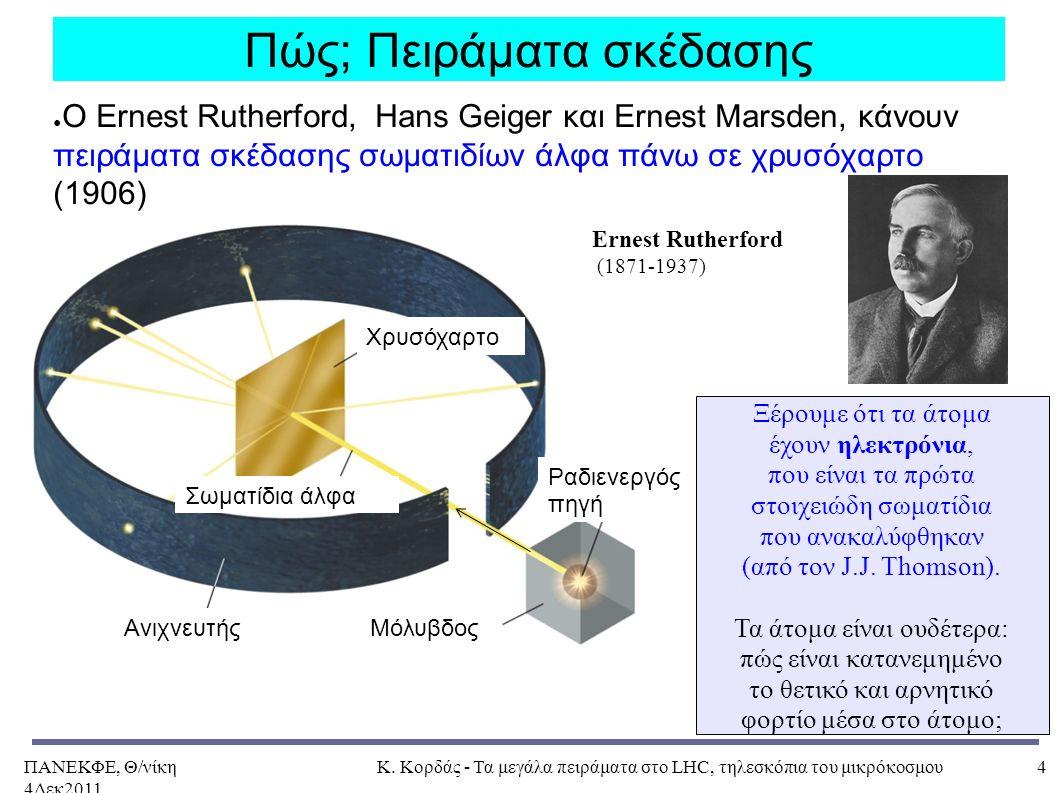 ΠΑΝΕΚΦΕ, Θ/νίκη 4Δεκ2011, Κ. Κορδάς - Τα μεγάλα πειράματα στο LHC, τηλεσκόπια του μικρόκοσμου4 Πώς; Πειράματα σκέδασης ● Ο Ernest Rutherford, Hans Gei