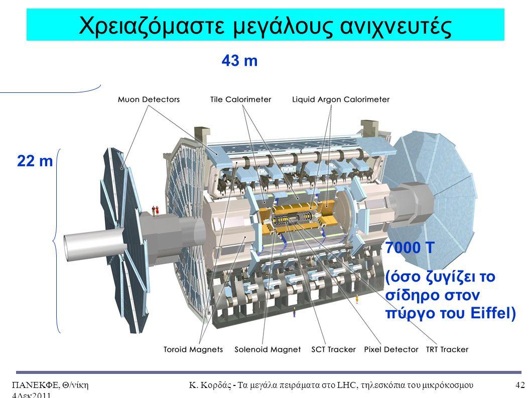ΠΑΝΕΚΦΕ, Θ/νίκη 4Δεκ2011, Κ. Κορδάς - Τα μεγάλα πειράματα στο LHC, τηλεσκόπια του μικρόκοσμου42 Χρειαζόμαστε μεγάλους ανιχνευτές T. Virdee, ICHEP08 42