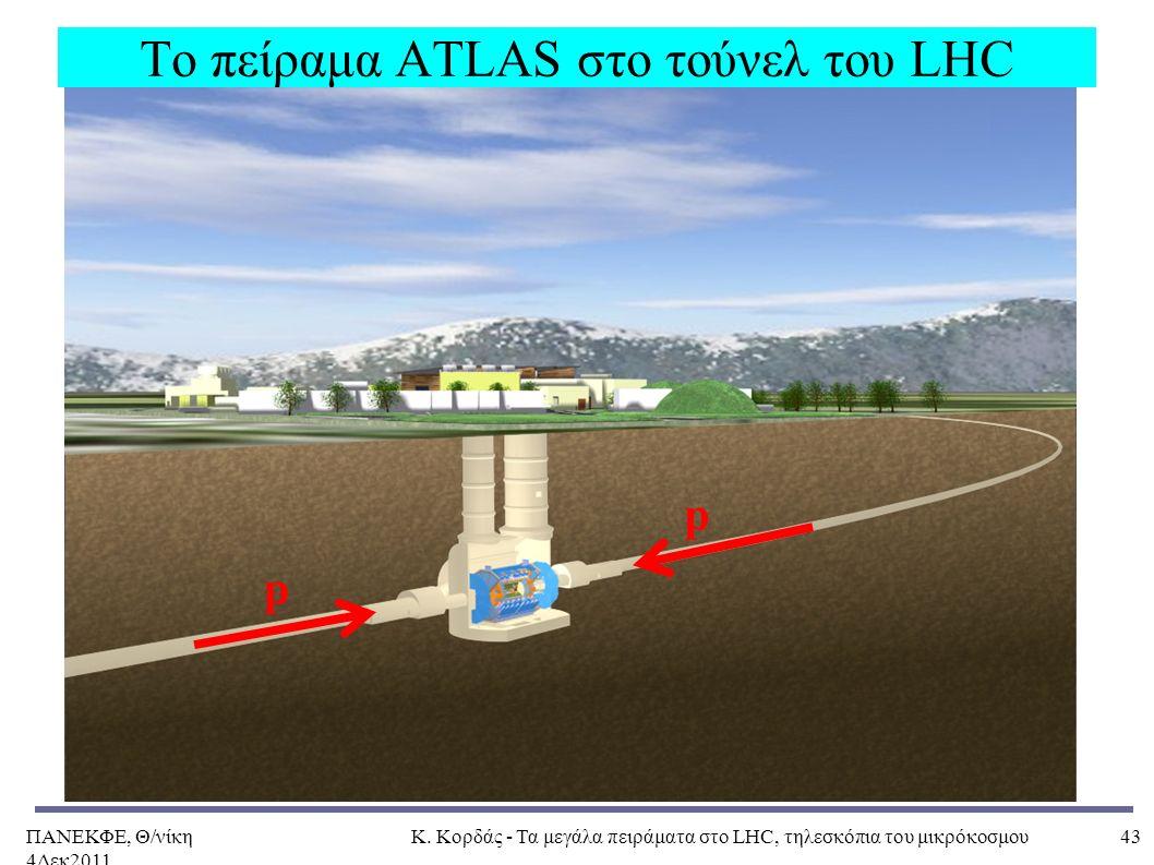 ΠΑΝΕΚΦΕ, Θ/νίκη 4Δεκ2011, Κ. Κορδάς - Τα μεγάλα πειράματα στο LHC, τηλεσκόπια του μικρόκοσμου43 Το πείραμα ATLAS στο τούνελ του LHC p p