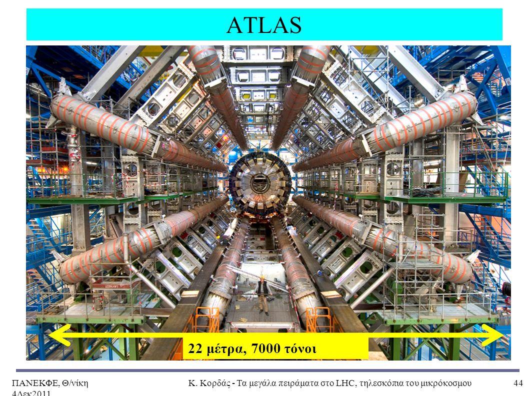 ΠΑΝΕΚΦΕ, Θ/νίκη 4Δεκ2011, Κ. Κορδάς - Τα μεγάλα πειράματα στο LHC, τηλεσκόπια του μικρόκοσμου44 ATLAS 22 μέτρα, 7000 τόνοι