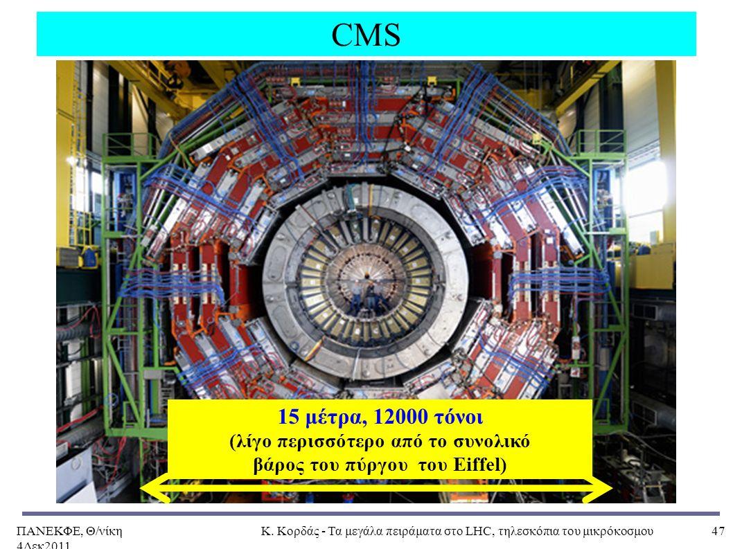 ΠΑΝΕΚΦΕ, Θ/νίκη 4Δεκ2011, Κ. Κορδάς - Τα μεγάλα πειράματα στο LHC, τηλεσκόπια του μικρόκοσμου47 CMS 15 μέτρα, 12000 τόνοι (λίγο περισσότερο από το συν