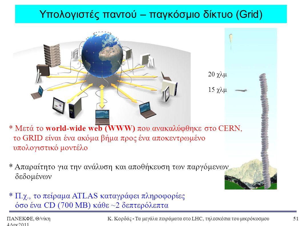 ΠΑΝΕΚΦΕ, Θ/νίκη 4Δεκ2011, Κ. Κορδάς - Τα μεγάλα πειράματα στο LHC, τηλεσκόπια του μικρόκοσμου51 Υπολογιστές παντού – παγκόσμιο δίκτυο (Grid) * Μετά το