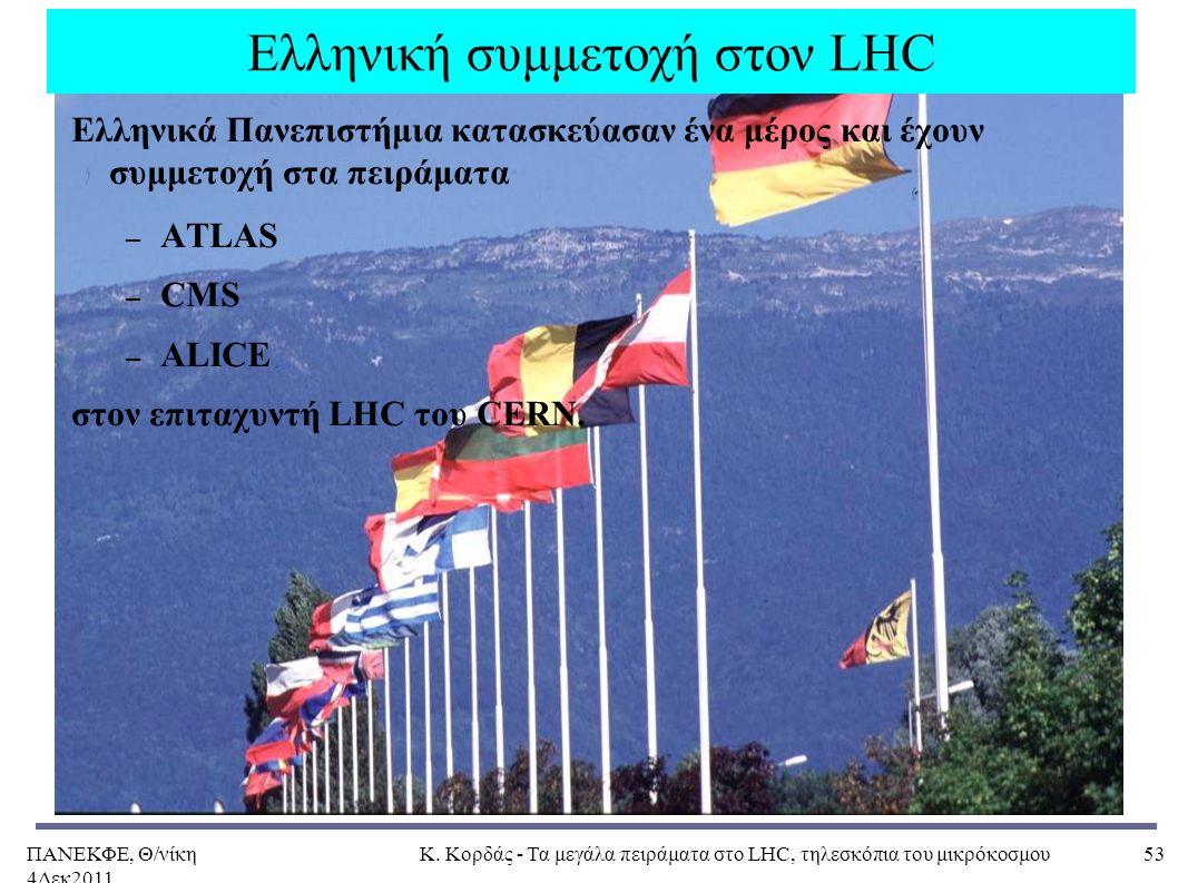 ΠΑΝΕΚΦΕ, Θ/νίκη 4Δεκ2011, Κ. Κορδάς - Τα μεγάλα πειράματα στο LHC, τηλεσκόπια του μικρόκοσμου53 Ελληνική συμμετοχή στον LHC Ελληνικά Πανεπιστήμια κατα