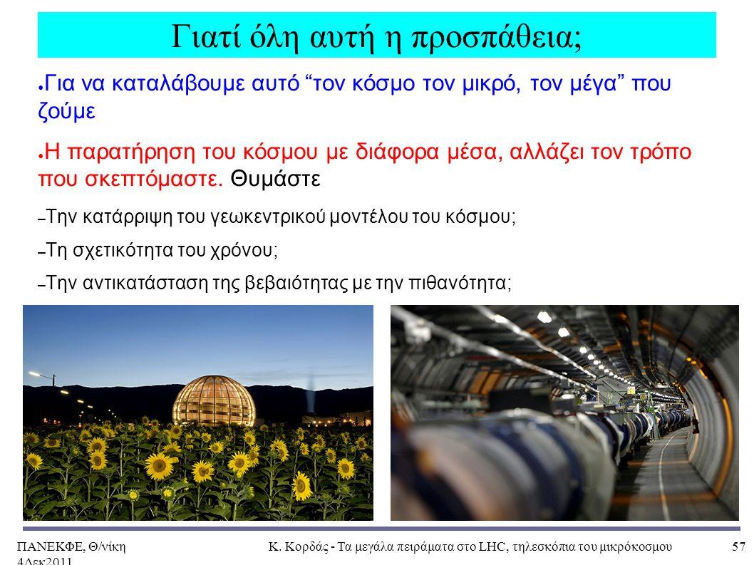 ΠΑΝΕΚΦΕ, Θ/νίκη 4Δεκ2011, Κ. Κορδάς - Τα μεγάλα πειράματα στο LHC, τηλεσκόπια του μικρόκοσμου57 Γιατί όλη αυτή η προσπάθεια; ● Για να καταλάβουμε αυτό