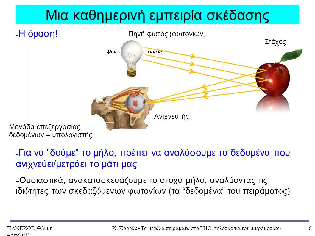 """ΠΑΝΕΚΦΕ, Θ/νίκη 4Δεκ2011, Κ. Κορδάς - Τα μεγάλα πειράματα στο LHC, τηλεσκόπια του μικρόκοσμου6 Μια καθημερινή εμπειρία σκέδασης ● Η όραση! ● Για να """"δ"""