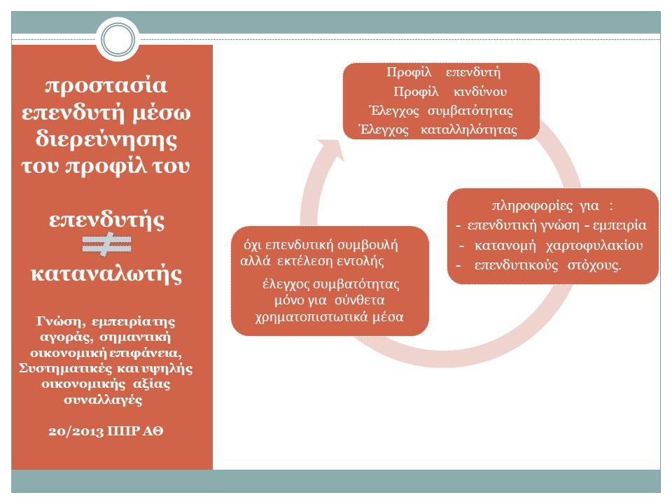 προστασία επενδυτή μέσω διερεύνησης του προφίλ του επενδυτής καταναλωτής Γνώση, εμπειρία της αγοράς, σημαντική οικονομική επιφάνεια, Συστηματικές και υψηλής οικονομικής αξίας συναλλαγές 20/2013 ΠΠΡ ΑΘ Προφίλ επενδυτή Προφίλ κινδύνου Έλεγχος συμβατότητας Έλεγχος καταλληλότητας πληροφορίες για : - επενδυτική γνώση - εμπειρία - κατανομή χαρτοφυλακίου - επενδυτικούς στόχους.