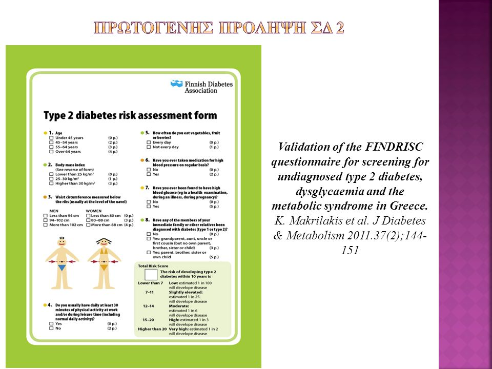 Validation of the FINDRISC questionnaire for screening for undiagnosed type 2 diabetes, dysglycaemia and the metabolic syndrome in Greece. K. Makrilak