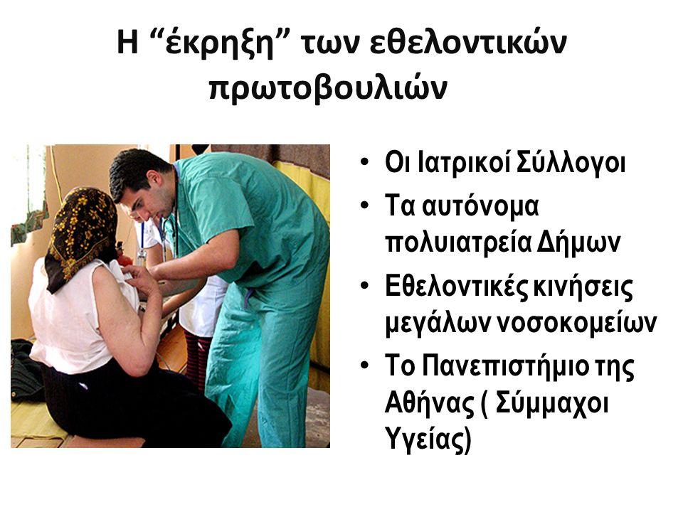 Η έκρηξη των εθελοντικών πρωτοβουλιών… Οι Ιατρικοί Σύλλογοι Τα αυτόνομα πολυιατρεία Δήμων Εθελοντικές κινήσεις μεγάλων νοσοκομείων Το Πανεπιστήμιο της Αθήνας ( Σύμμαχοι Υγείας)