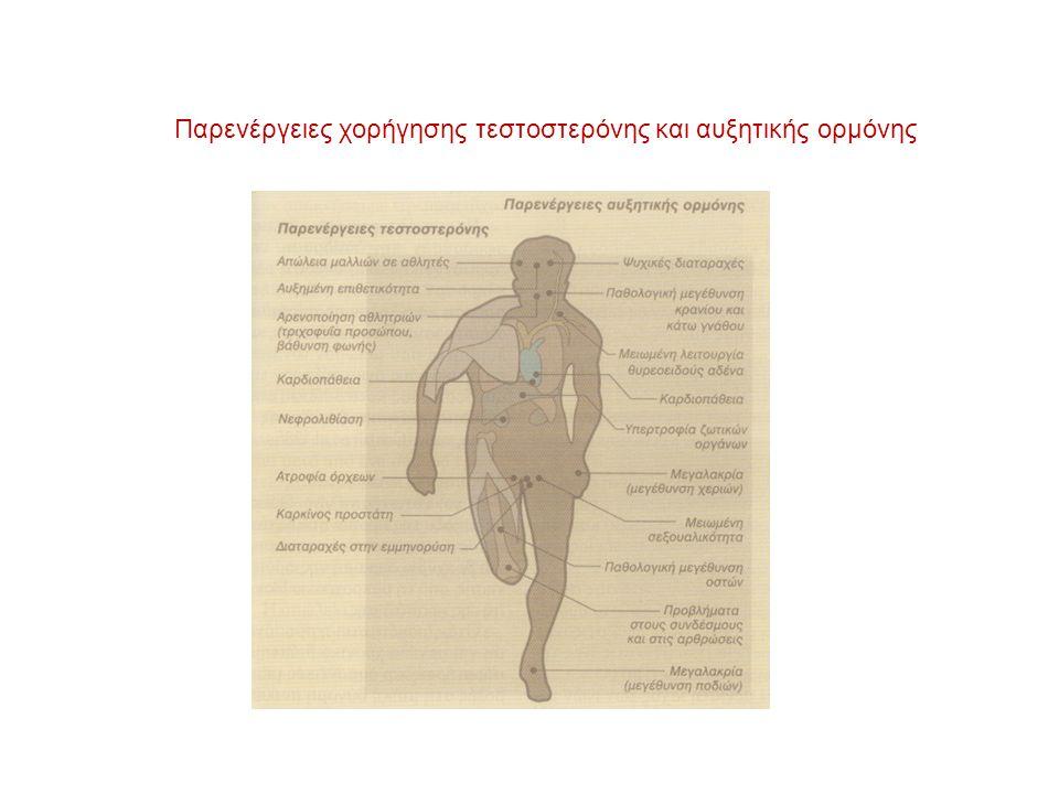 Παρενέργειες χορήγησης τεστοστερόνης και αυξητικής ορμόνης