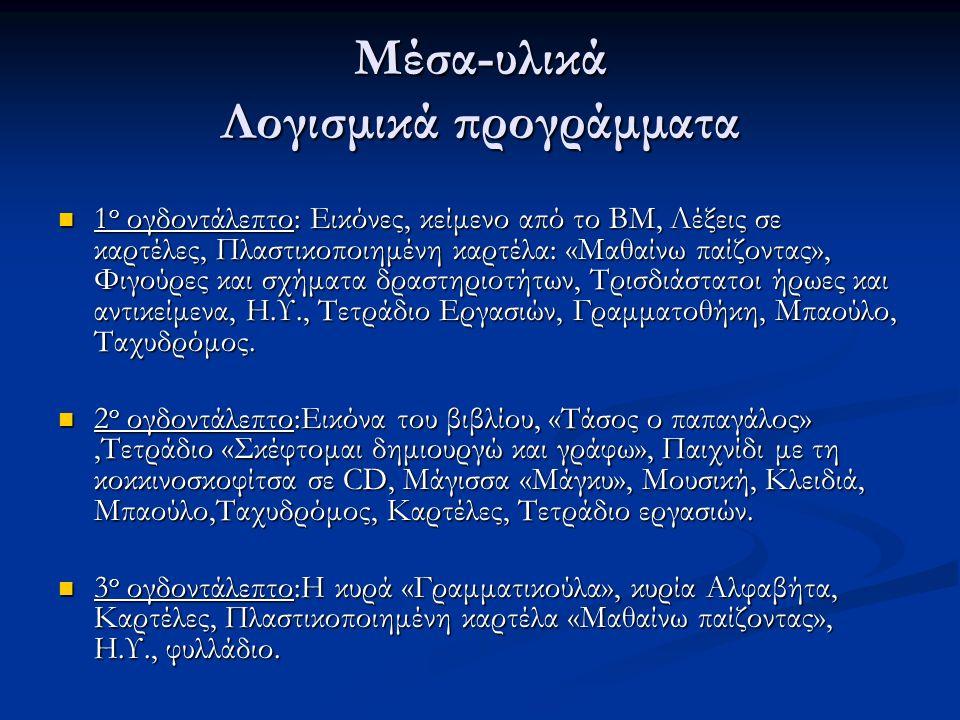Μεθοδολογία διδασκαλίας Μέθοδος διδασκαλίας στηρίχθηκε: Στον κειμενοκεντρισμό: να εξοικειωθούν με φαινόμενα αφαίρεσης/αποκοπής και με τη χρήση της αποστρόφου, μέσα από το κείμενο.