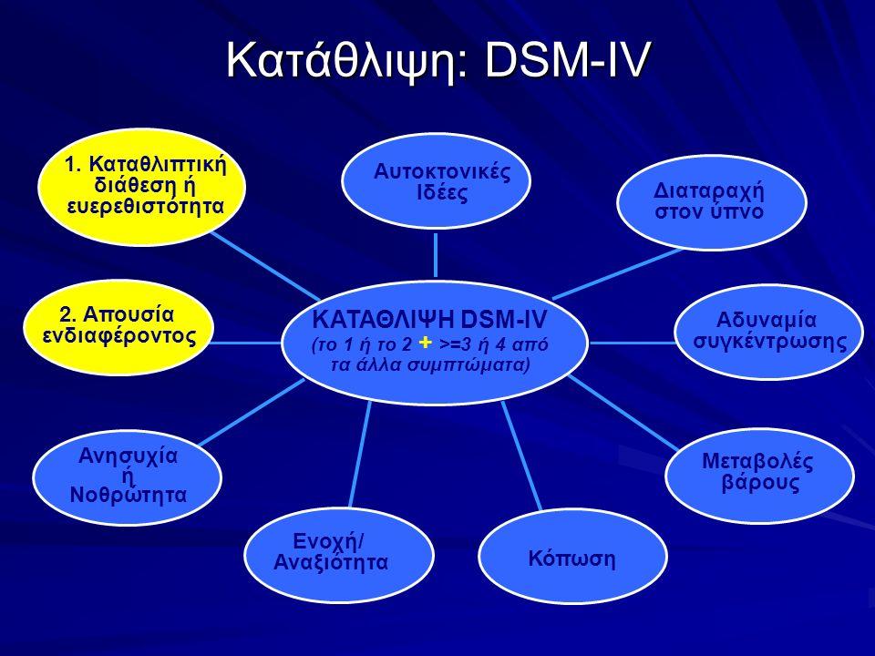 ΚΑΤΑΘΛΙΨΗ DSM-IV (το 1 ή το 2 + >=3 ή 4 από τα άλλα συμπτώματα) Αυτοκτονικές Ιδέες 1.