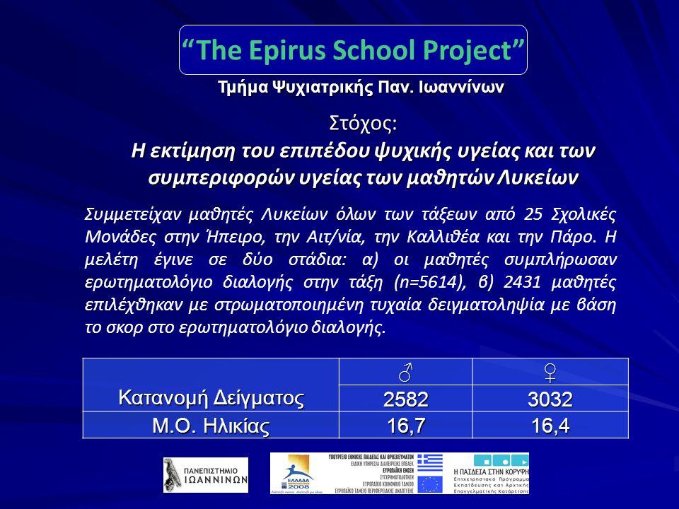 Στόχος: Η εκτίμηση του επιπέδου ψυχικής υγείας και των συμπεριφορών υγείας των μαθητών Λυκείων Συμμετείχαν μαθητές Λυκείων όλων των τάξεων από 25 Σχολικές Μονάδες στην Ήπειρο, την Αιτ/νία, την Καλλιθέα και την Πάρο.