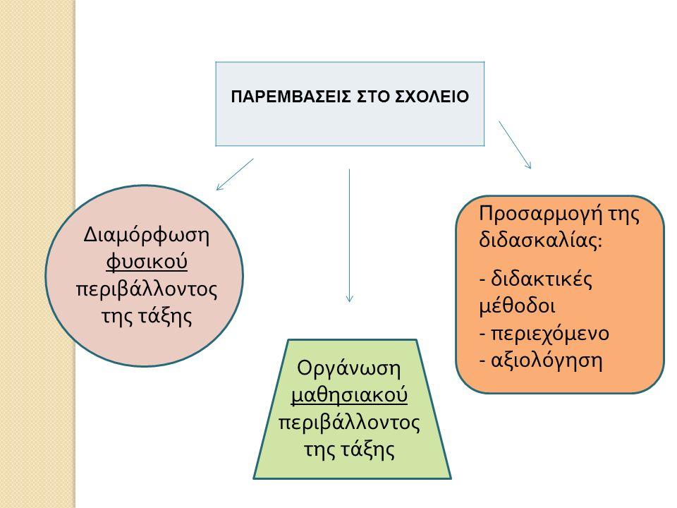 ΠΑΡΕΜΒΑΣΕΙΣ ΣΤΟ ΣΧΟΛΕΙΟ Διαμόρφωση φυσικού περιβάλλοντος της τάξης Οργάνωση μαθησιακού περιβάλλοντος της τάξης Προσαρμογή της διδασκαλίας : - διδακτικ