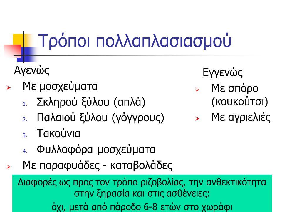 Τρόποι πολλαπλασιασμού Αγενώς  Με μοσχεύματα 1. Σκληρού ξύλου (απλά) 2. Παλαιού ξύλου (γόγγρους) 3. Τακούνια 4. Φυλλοφόρα μοσχεύματα  Με παραφυάδες