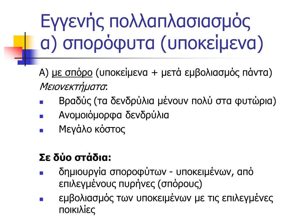 Εγγενής πολλαπλασιασμός α) σπορόφυτα (υποκείμενα) Α) με σπόρο (υποκείμενα + μετά εμβολιασμός πάντα) Μειονεκτήματα: Βραδύς (τα δενδρύλια μένουν πολύ στ