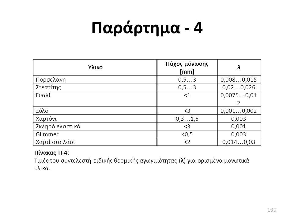 Παράρτημα - 4 100 Πίνακας Π-4: Τιμές του συντελεστή ειδικής θερμικής αγωγιμότητας (λ) για ορισμένα μονωτικά υλικά.