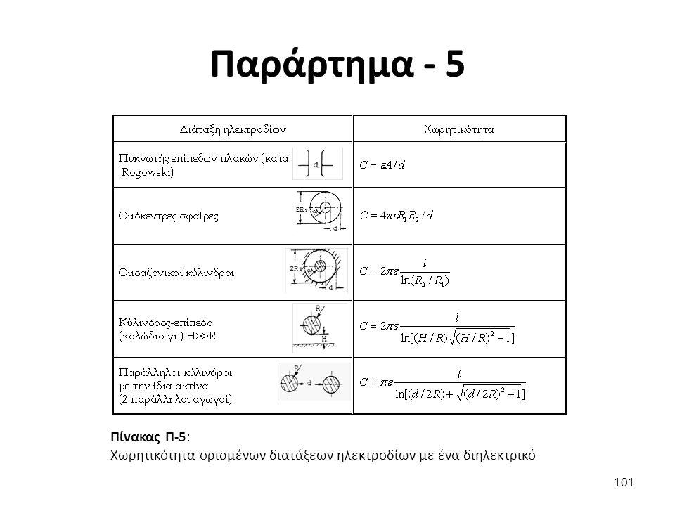 Παράρτημα - 5 101 Πίνακας Π-5: Xωρητικότητα ορισμένων διατάξεων ηλεκτροδίων με ένα διηλεκτρικό