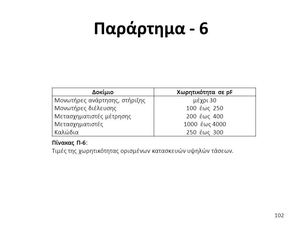 Παράρτημα - 6 102 Πίνακας Π-6: Τιμές της χωρητικότητας ορισμένων κατασκευών υψηλών τάσεων.