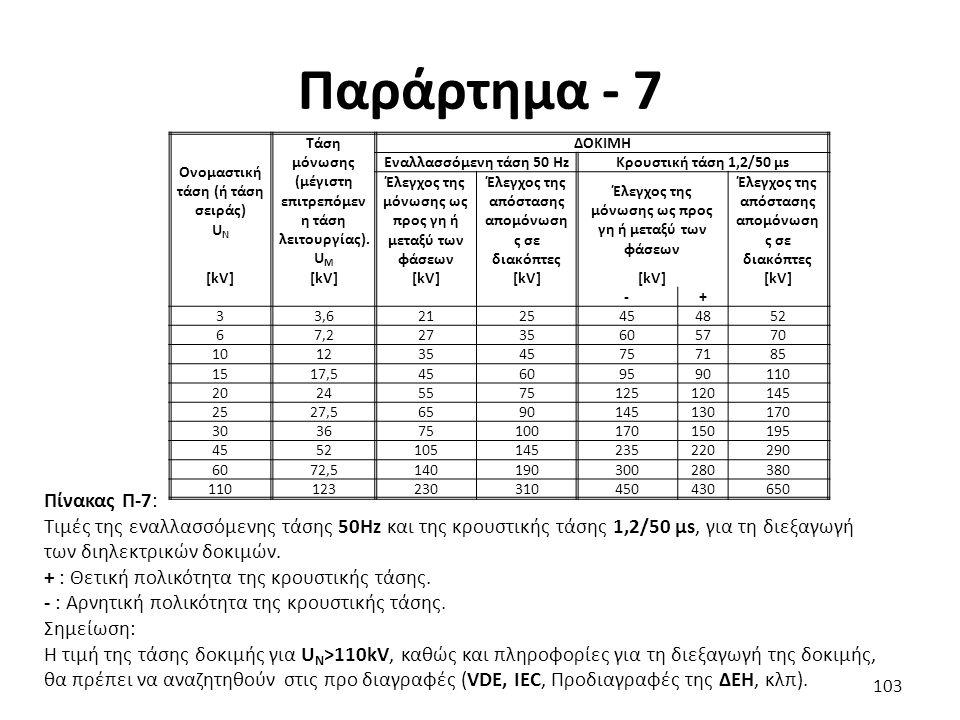 Παράρτημα - 7 103 Πίνακας Π-7: Τιμές της εναλλασσόμενης τάσης 50Hz και της κρουστικής τάσης 1,2/50 μs, για τη διεξαγωγή των διηλεκτρικών δοκιμών.