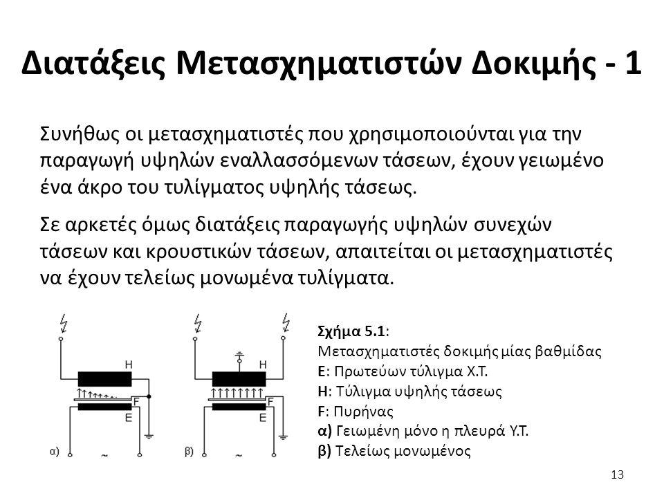 Διατάξεις Μετασχηματιστών Δοκιμής - 1 Συνήθως οι μετασχηματιστές που χρησιμοποιούνται για την παραγωγή υψηλών εναλλασσόμενων τάσεων, έχουν γειωμένο ένα άκρο του τυλίγματος υψηλής τάσεως.