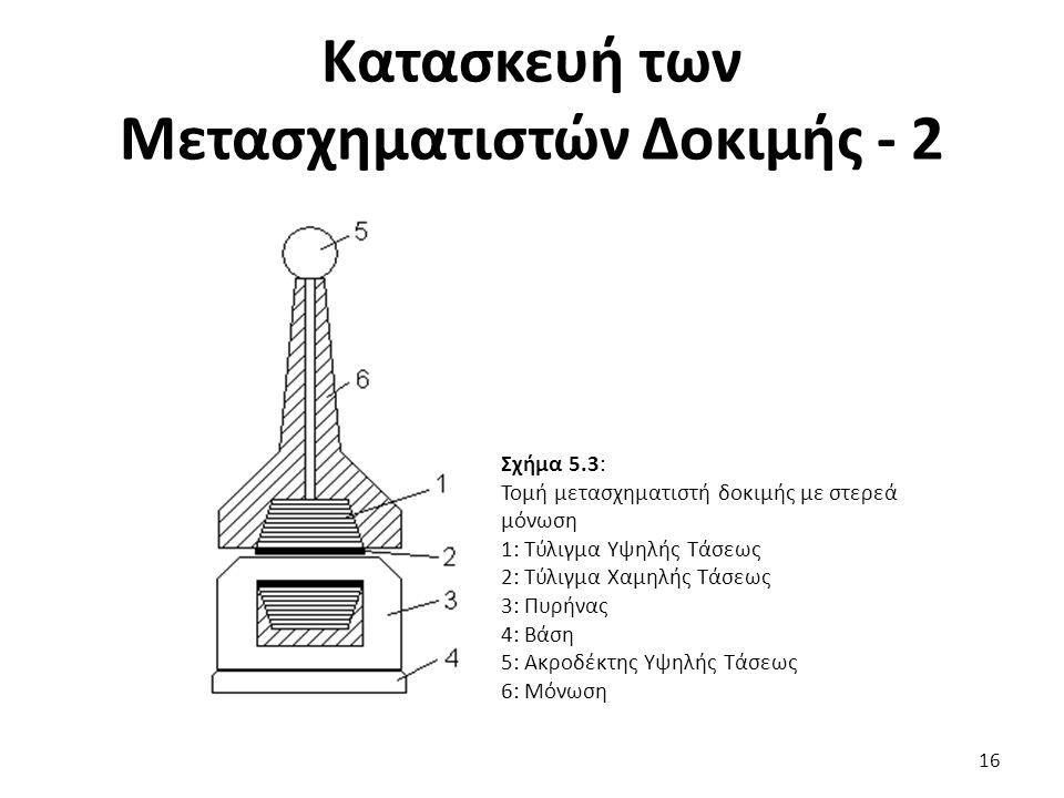 Κατασκευή των Μετασχηματιστών Δοκιμής - 2 16 Σχήμα 5.3: Τομή μετασχηματιστή δοκιμής με στερεά μόνωση 1: Τύλιγμα Υψηλής Τάσεως 2: Τύλιγμα Χαμηλής Τάσεως 3: Πυρήνας 4: Βάση 5: Ακροδέκτης Υψηλής Τάσεως 6: Μόνωση