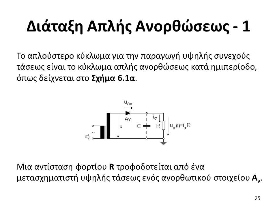 Διάταξη Απλής Ανορθώσεως - 1 Το απλούστερο κύκλωμα για την παραγωγή υψηλής συνεχούς τάσεως είναι το κύκλωμα απλής ανορθώσεως κατά ημιπερίοδο, όπως δείχνεται στο Σχήμα 6.1α.