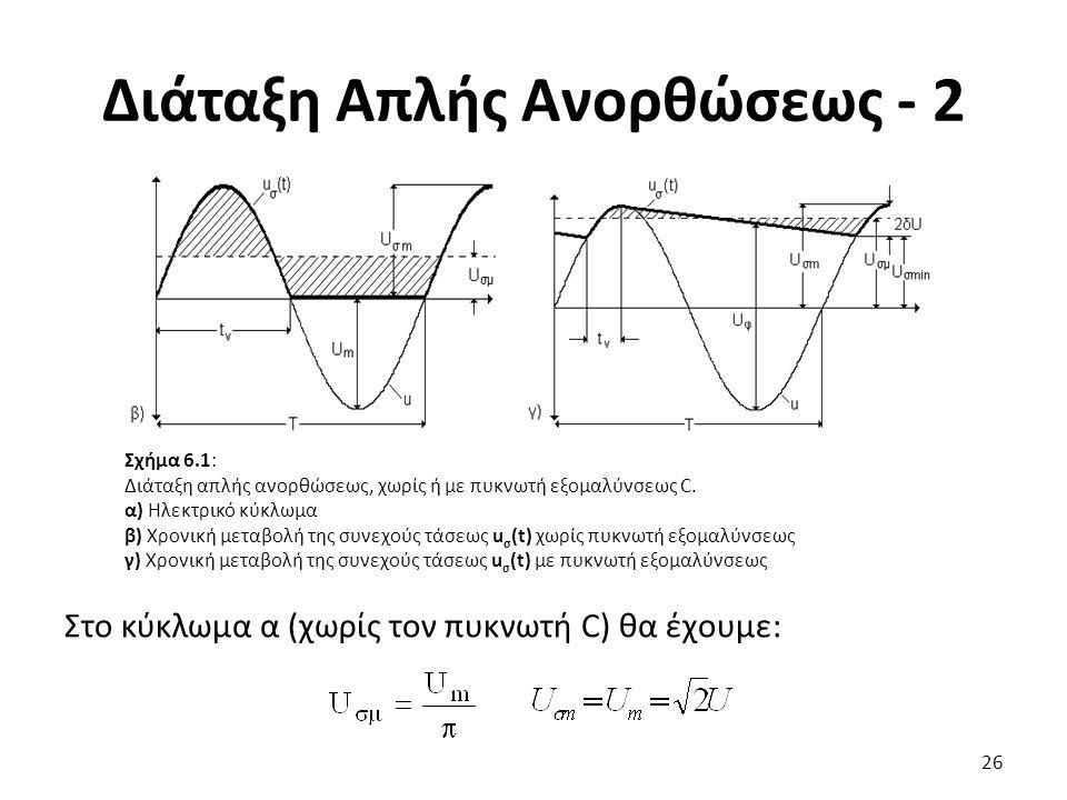 Διάταξη Απλής Ανορθώσεως - 2 Στο κύκλωμα α (χωρίς τον πυκνωτή C) θα έχουμε: 26 Σχήμα 6.1: Διάταξη απλής ανορθώσεως, χωρίς ή με πυκνωτή εξομαλύνσεως C.