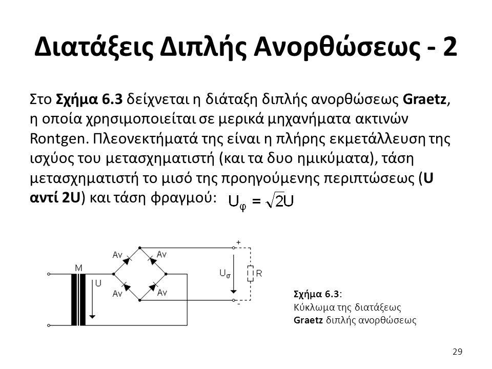 Διατάξεις Διπλής Ανορθώσεως - 2 Στο Σχήμα 6.3 δείχνεται η διάταξη διπλής ανορθώσεως Graetz, η οποία χρησιμοποιείται σε μερικά μηχανήματα ακτινών Rontgen.