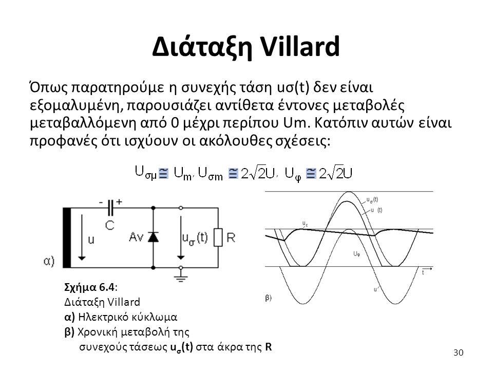 Διάταξη Villard Όπως παρατηρούμε η συνεχής τάση uσ(t) δεν είναι εξομαλυμένη, παρουσιάζει αντίθετα έντονες μεταβολές μεταβαλλόμενη από 0 μέχρι περίπου Um.