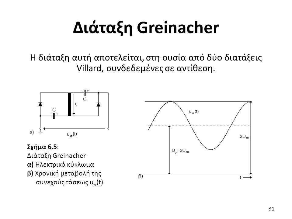 Διάταξη Greinacher Η διάταξη αυτή αποτελείται, στη ουσία από δύο διατάξεις Villard, συνδεδεμένες σε αντίθεση.