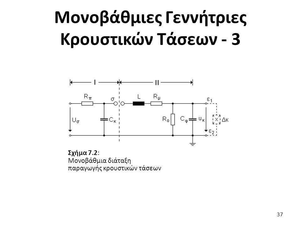Μονοβάθμιες Γεννήτριες Κρουστικών Τάσεων - 3 Σχήμα 7.2: Μονοβάθμια διάταξη παραγωγής κρουστικών τάσεων 37