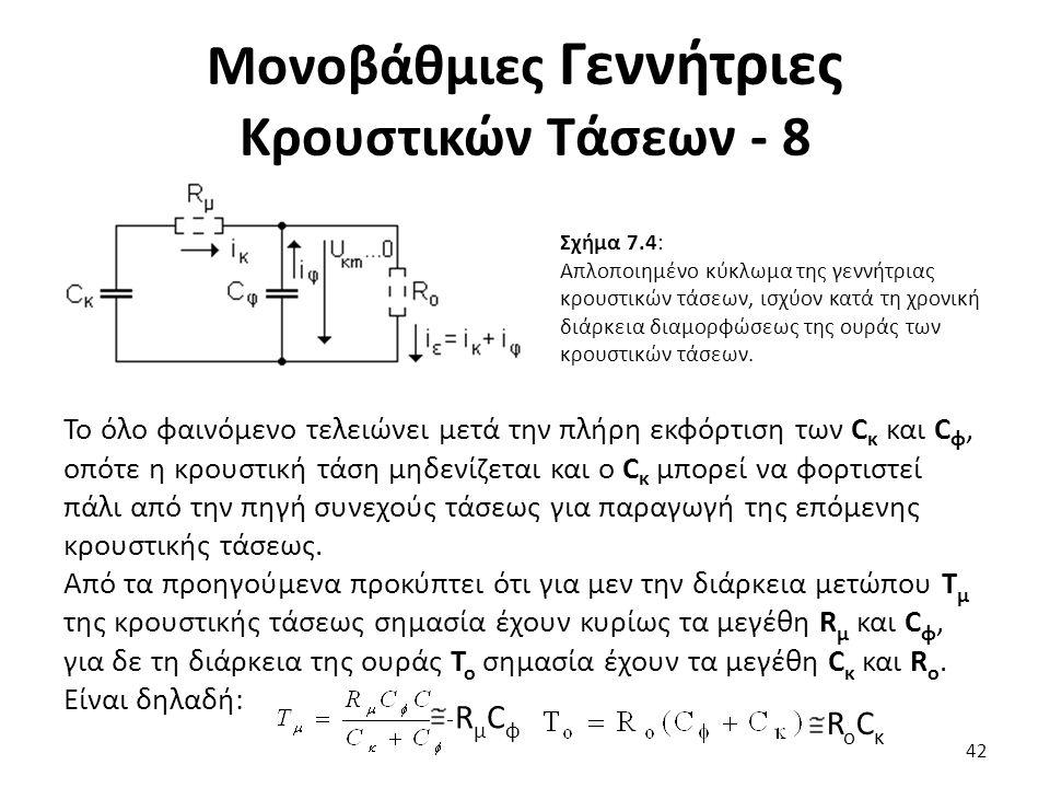 Μονοβάθμιες Γεννήτριες Κρουστικών Τάσεων - 8 Το όλο φαινόμενο τελειώνει μετά την πλήρη εκφόρτιση των C κ και C φ, οπότε η κρουστική τάση μηδενίζεται και ο C κ μπορεί να φορτιστεί πάλι από την πηγή συνεχούς τάσεως για παραγωγή της επόμενης κρουστικής τάσεως.