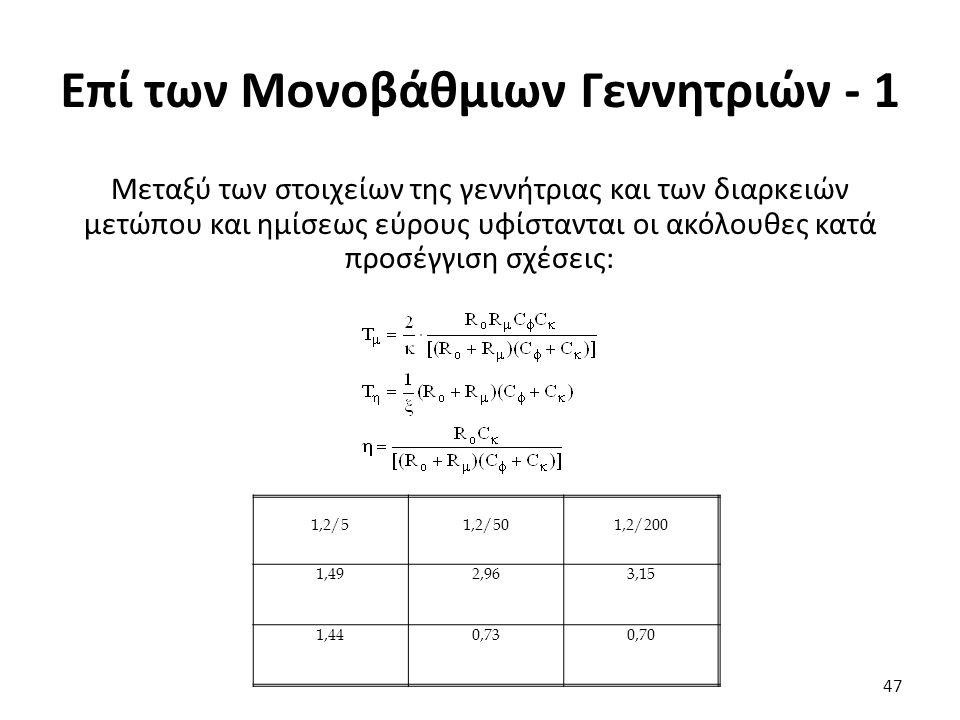 Επί των Μονοβάθμιων Γεννητριών - 1 Μεταξύ των στοιχείων της γεννήτριας και των διαρκειών μετώπου και ημίσεως εύρους υφίστανται οι ακόλουθες κατά προσέγγιση σχέσεις: 47 1,2/51,2/501,2/200 1,492,963,15 1,440,730,70