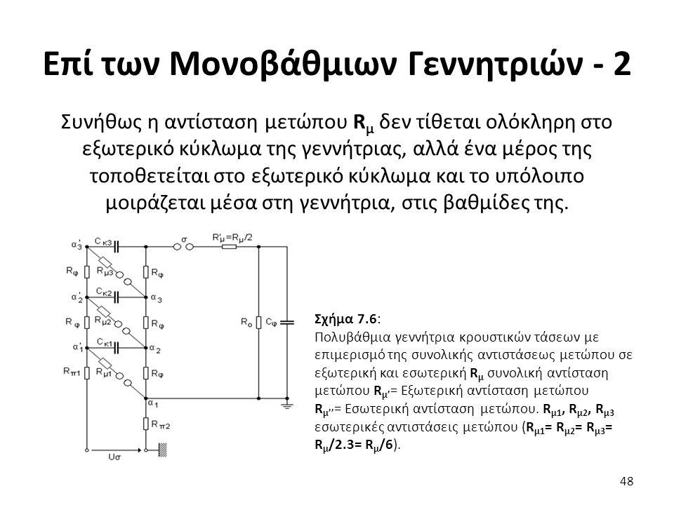 Επί των Μονοβάθμιων Γεννητριών - 2 Συνήθως η αντίσταση μετώπου R μ δεν τίθεται ολόκληρη στο εξωτερικό κύκλωμα της γεννήτριας, αλλά ένα μέρος της τοποθετείται στο εξωτερικό κύκλωμα και το υπόλοιπο μοιράζεται μέσα στη γεννήτρια, στις βαθμίδες της.