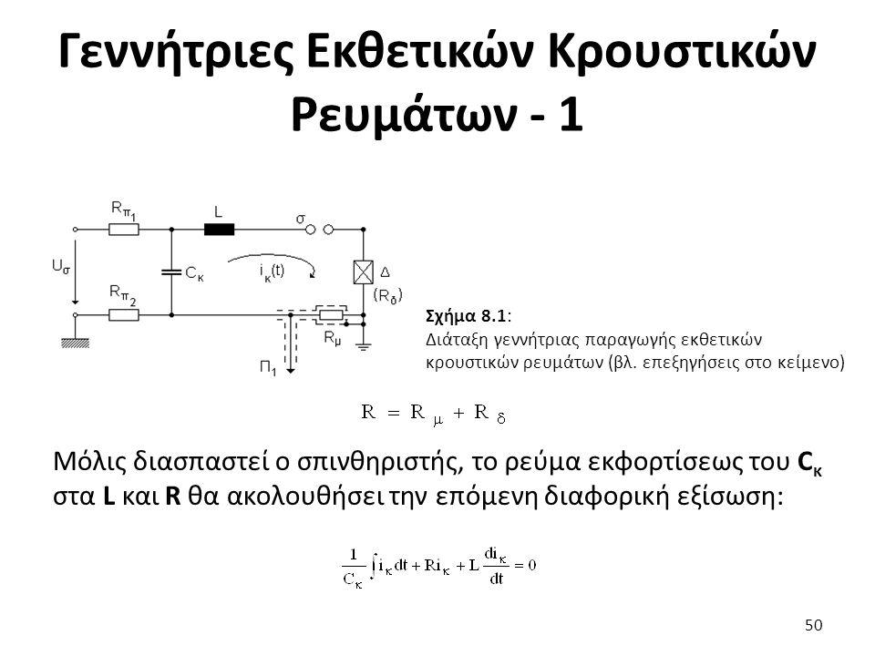 Γεννήτριες Εκθετικών Κρουστικών Ρευμάτων - 1 Μόλις διασπαστεί ο σπινθηριστής, το ρεύμα εκφορτίσεως του C κ στα L και R θα ακολουθήσει την επόμενη διαφορική εξίσωση: 50 Σχήμα 8.1: Διάταξη γεννήτριας παραγωγής εκθετικών κρουστικών ρευμάτων (βλ.