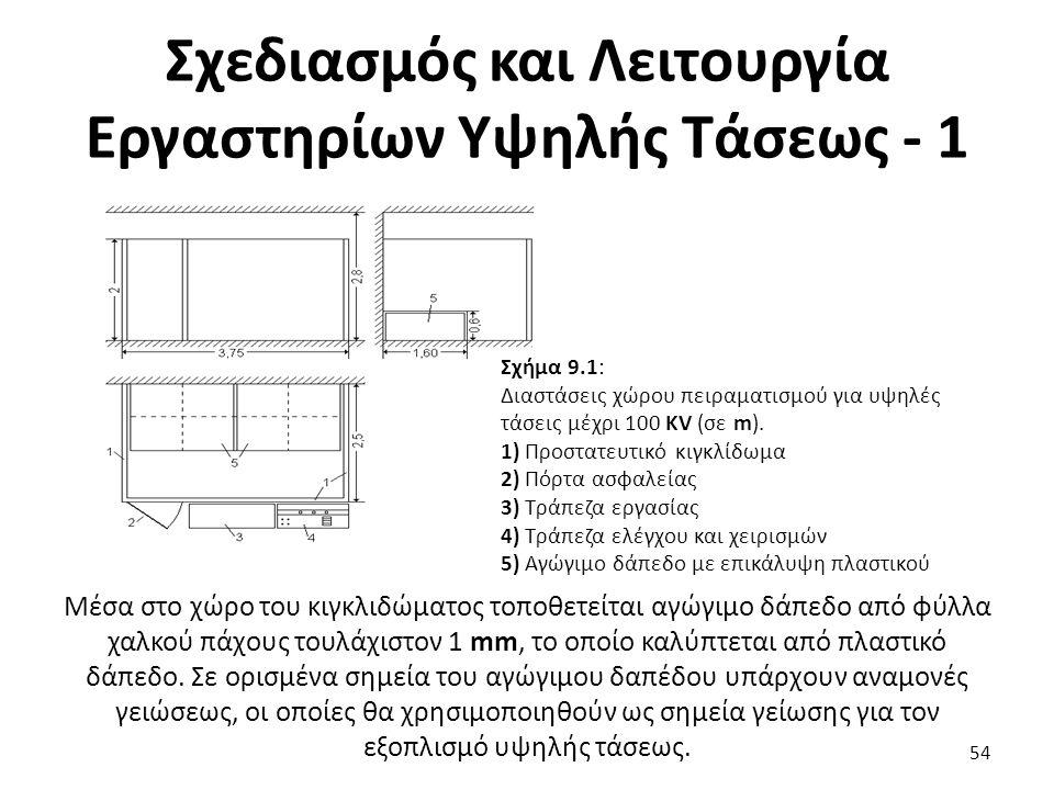 Σχεδιασμός και Λειτουργία Εργαστηρίων Υψηλής Τάσεως - 1 Μέσα στο χώρο του κιγκλιδώματος τοποθετείται αγώγιμο δάπεδο από φύλλα χαλκού πάχους τουλάχιστον 1 mm, το οποίο καλύπτεται από πλαστικό δάπεδο.