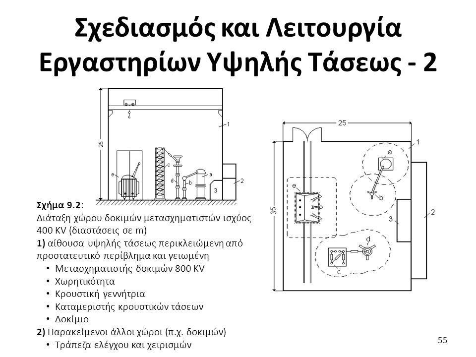Σχεδιασμός και Λειτουργία Εργαστηρίων Υψηλής Τάσεως - 2 55 Σχήμα 9.2: Διάταξη χώρου δοκιμών μετασχηματιστών ισχύος 400 KV (διαστάσεις σε m) 1) αίθουσα υψηλής τάσεως περικλειώμενη από προστατευτικό περίβλημα και γειωμένη Μετασχηματιστής δοκιμών 800 KV Χωρητικότητα Κρουστική γεννήτρια Καταμεριστής κρουστικών τάσεων Δοκίμιο 2) Παρακείμενοι άλλοι χώροι (π.χ.