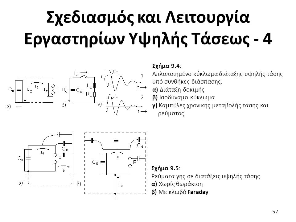 Σχεδιασμός και Λειτουργία Εργαστηρίων Υψηλής Τάσεως - 4 57 Σχήμα 9.4: Απλοποιημένο κύκλωμα διάταξης υψηλής τάσης υπό συνθήκες διάσπασης.