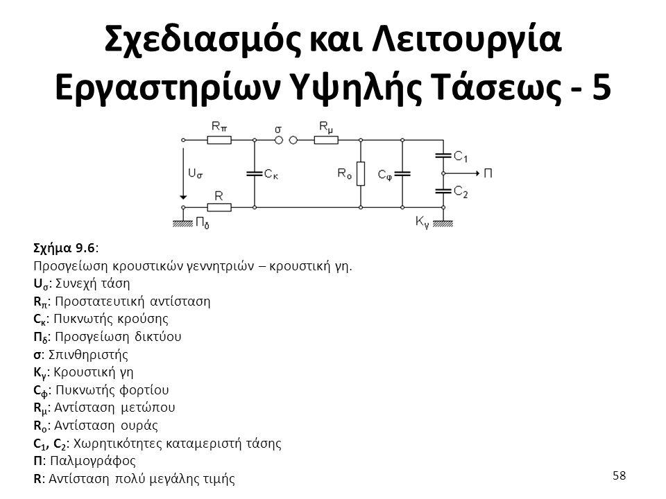 Σχεδιασμός και Λειτουργία Εργαστηρίων Υψηλής Τάσεως - 5 58 Σχήμα 9.6: Προσγείωση κρουστικών γεννητριών – κρουστική γη.