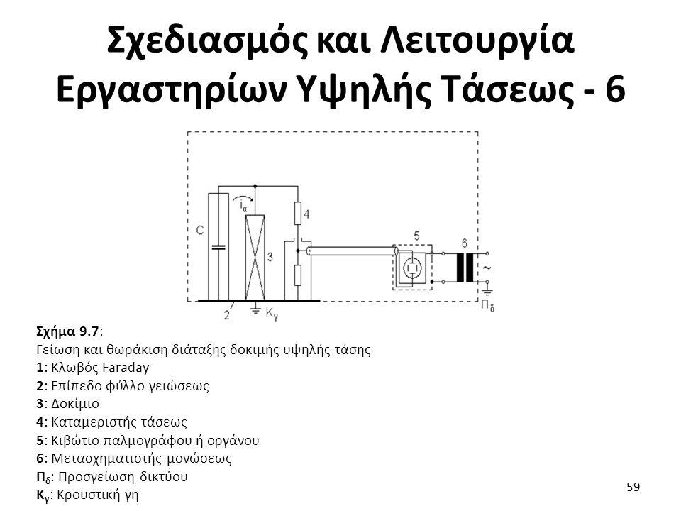 Σχεδιασμός και Λειτουργία Εργαστηρίων Υψηλής Τάσεως - 6 59 Σχήμα 9.7: Γείωση και θωράκιση διάταξης δοκιμής υψηλής τάσης 1: Κλωβός Faraday 2: Επίπεδο φύλλο γειώσεως 3: Δοκίμιο 4: Καταμεριστής τάσεως 5: Κιβώτιο παλμογράφου ή οργάνου 6: Μετασχηματιστής μονώσεως Π δ : Προσγείωση δικτύου Κ γ : Κρουστική γη