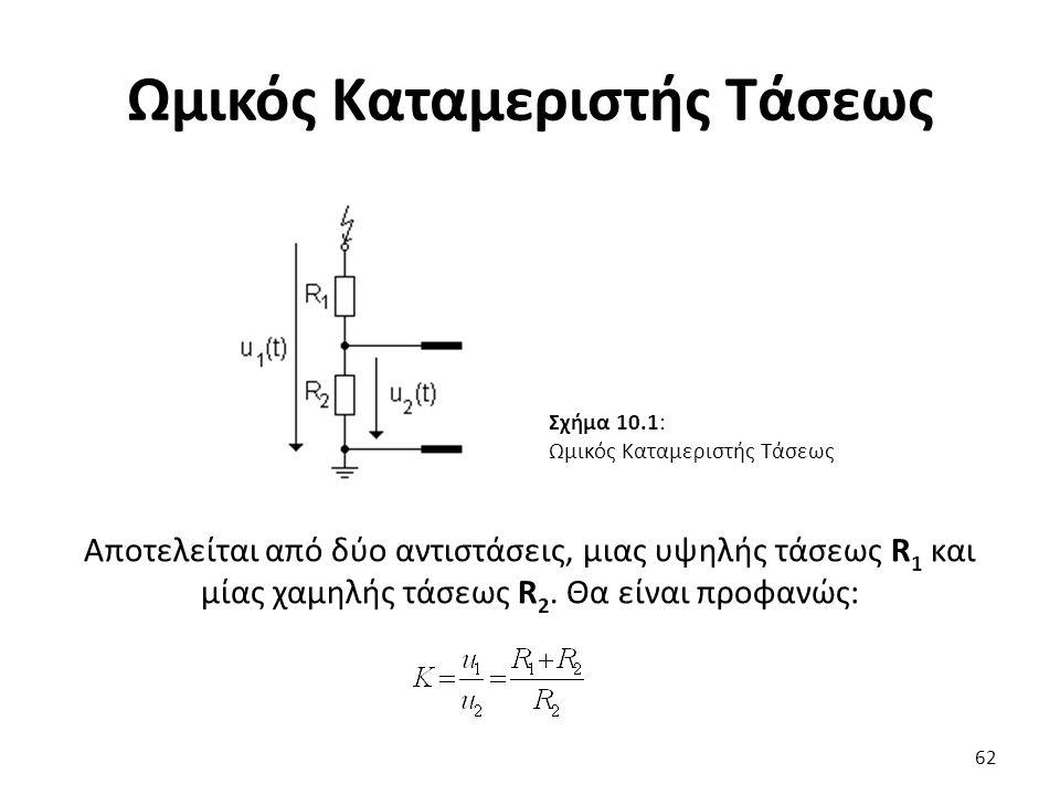 Ωμικός Καταμεριστής Τάσεως Αποτελείται από δύο αντιστάσεις, μιας υψηλής τάσεως R 1 και μίας χαμηλής τάσεως R 2.