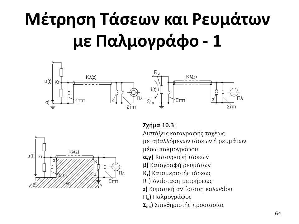 Μέτρηση Τάσεων και Ρευμάτων με Παλμογράφο - 1 64 Σχήμα 10.3: Διατάξεις καταγραφής ταχέως μεταβαλλόμενων τάσεων ή ρευμάτων μέσω παλμογράφου.