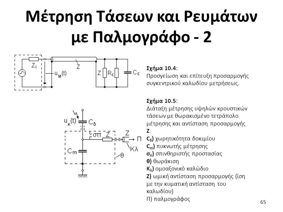 Μέτρηση Τάσεων και Ρευμάτων με Παλμογράφο - 2 65 Σχήμα 10.5: Διάταξη μέτρησης υψηλών κρουστικών τάσεων με θωρακισμένο τετράπολο μέτρησης και αντίσταση προσαρμογής Ζ.